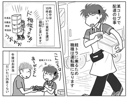 コープ弁当宅配.jpg